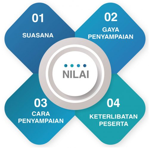nilai-training-CRC-leadership-training